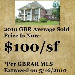 baton-rouge-real-estate-reaches-100-square-feet
