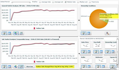 denham-springs-housing-market-charts