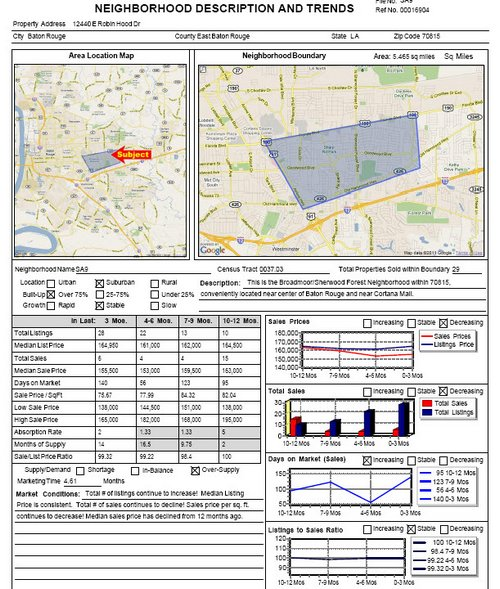 greater-baton-rouge-cvr-reports (4)