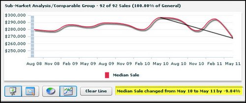 prairieville-la-home-price-trends-2011